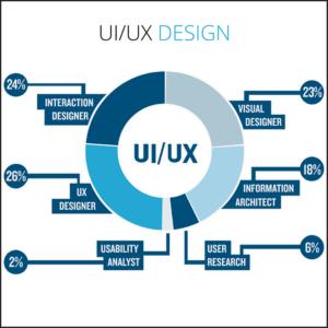 NGAGE UX/UI